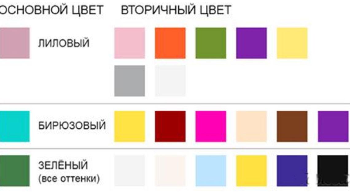 Всем модницам на заметку: стилисты составили таблицу сочетания цветов